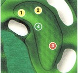 Pin Locations Augusta 16th Masters