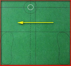 Ball Position Template